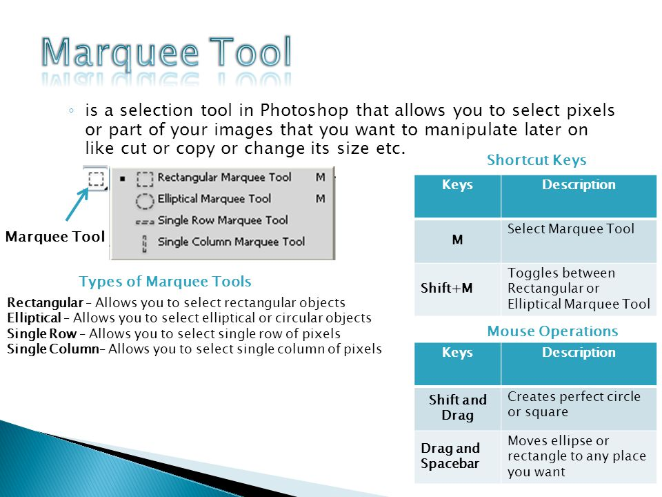 is a selection tool in Photoshop that allows you to select pixels or part of your images that you want to manipulate later on like cut or copy or change its size etc.