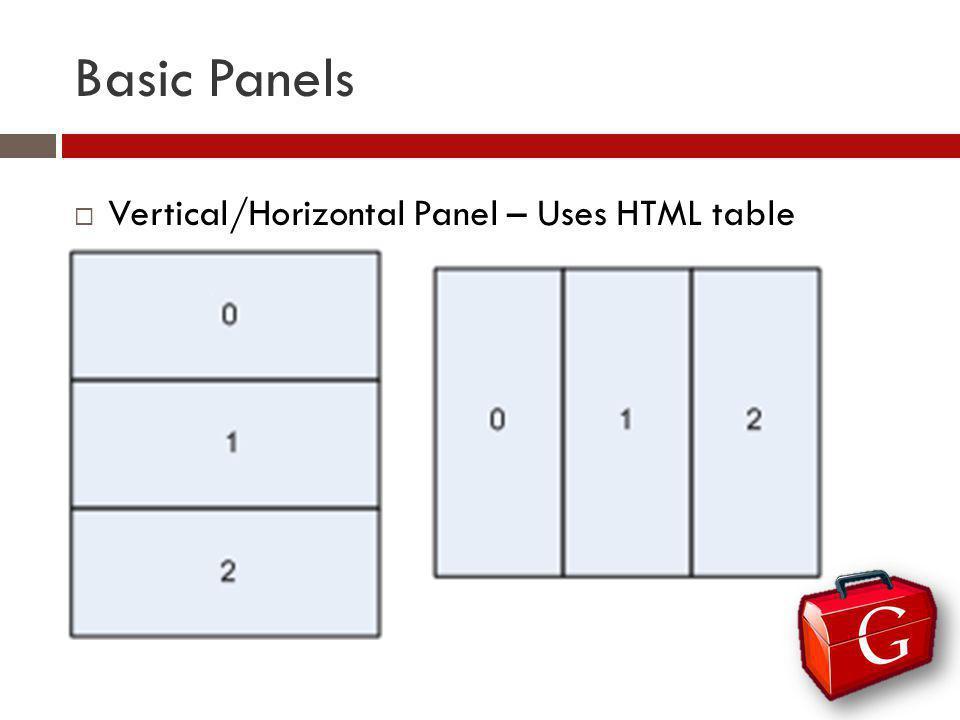 Basic Panels Vertical/Horizontal Panel – Uses HTML table