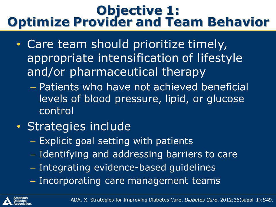 Objective 1: Optimize Provider and Team Behavior ADA.