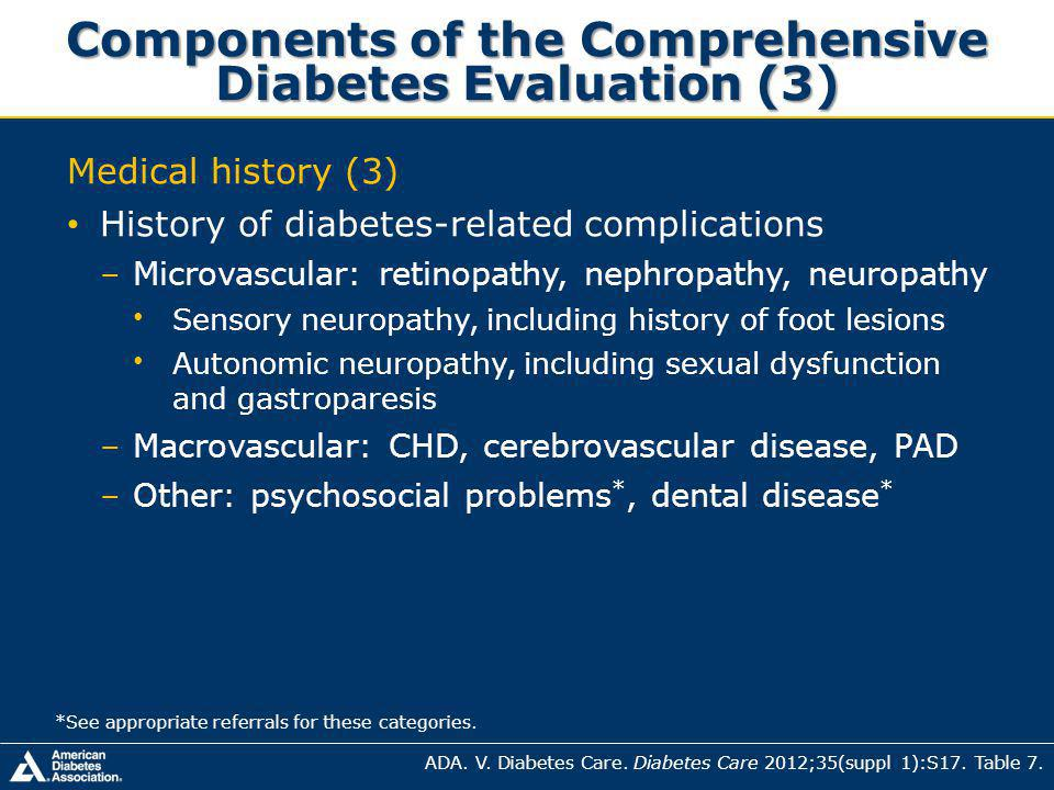 Components of the Comprehensive Diabetes Evaluation (3) ADA.