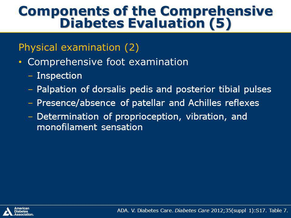 Components of the Comprehensive Diabetes Evaluation (5) ADA.