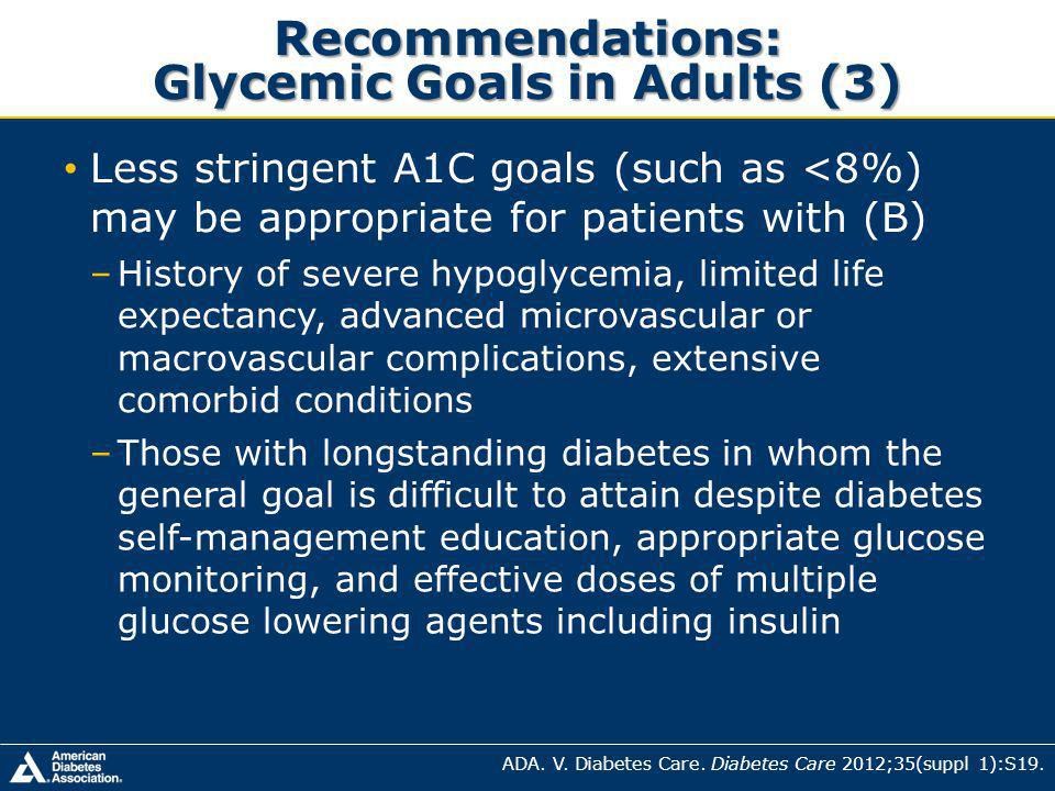 Recommendations: Glycemic Goals in Adults (3) ADA.
