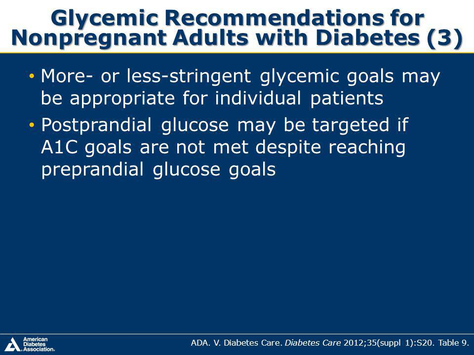 More- or less-stringent glycemic goals may be appropriate for individual patients Postprandial glucose may be targeted if A1C goals are not met despite reaching preprandial glucose goals Glycemic Recommendations for Nonpregnant Adults with Diabetes (3) ADA.