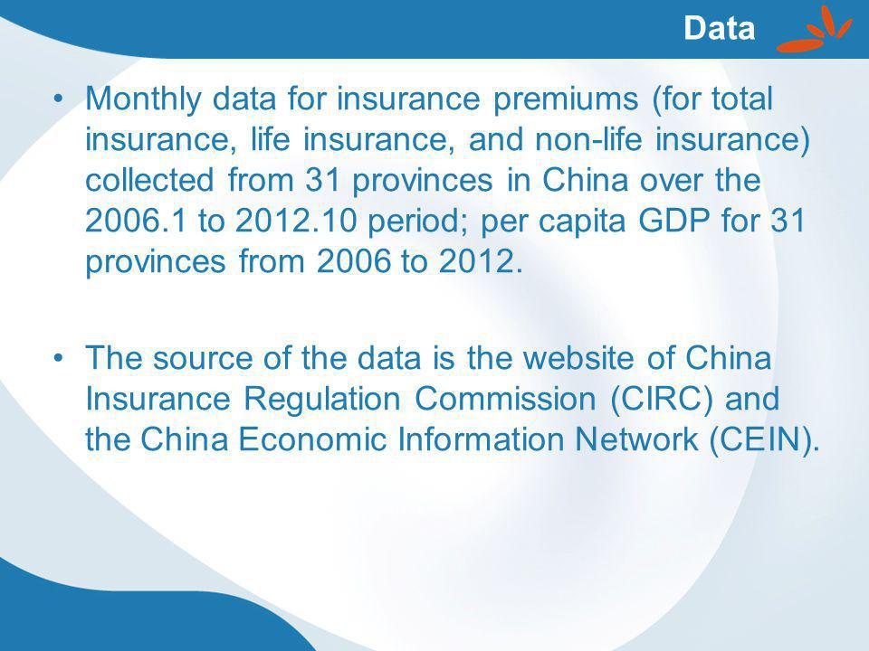 Monthly data for insurance premiums (for total insurance, life insurance, and non-life insurance) collected from 31 provinces in China over the 2006.1 to 2012.10 period; per capita GDP for 31 provinces from 2006 to 2012.
