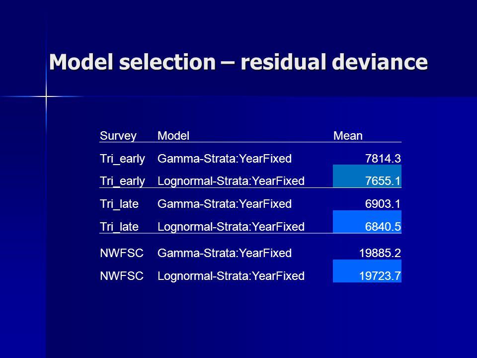 Model selection – residual deviance SurveyModelMean Tri_earlyGamma-Strata:YearFixed7814.3 Tri_earlyLognormal-Strata:YearFixed7655.1 Tri_lateGamma-Stra