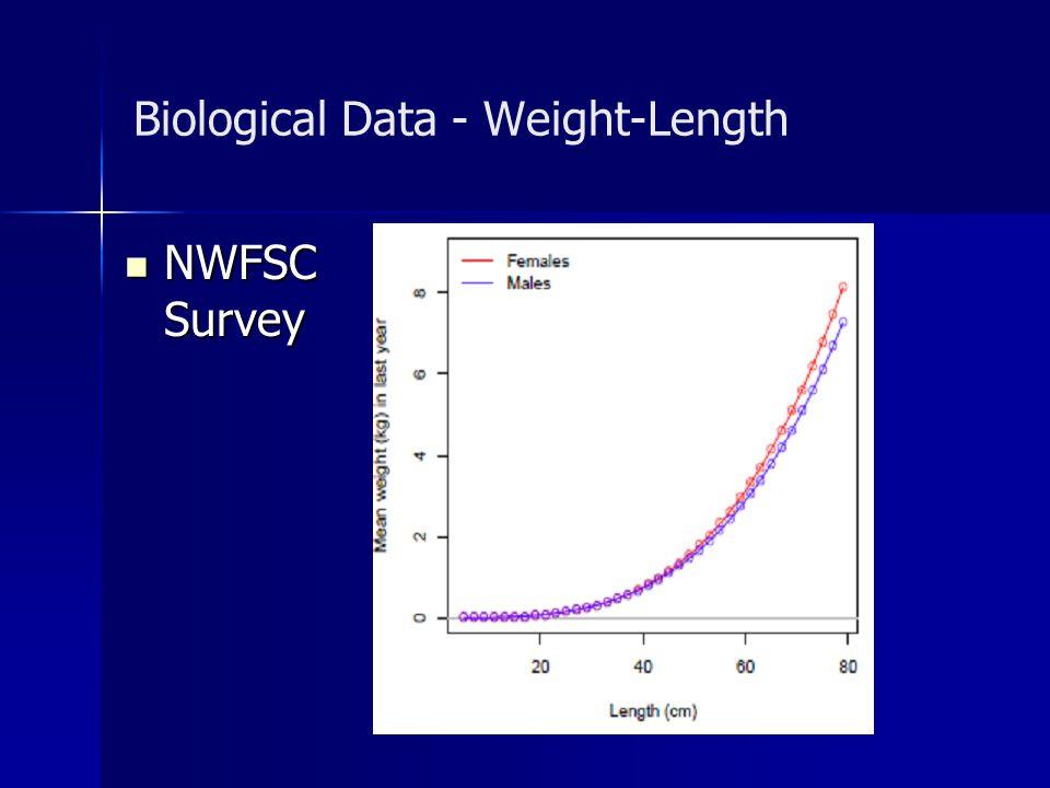 Biological Data - Weight-Length NWFSC Survey NWFSC Survey