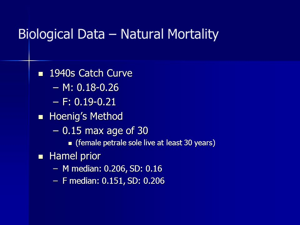 Biological Data – Natural Mortality 1940s Catch Curve 1940s Catch Curve –M: 0.18-0.26 –F: 0.19-0.21 Hoenigs Method Hoenigs Method –0.15 max age of 30 (female petrale sole live at least 30 years) (female petrale sole live at least 30 years) Hamel prior Hamel prior –M median: 0.206, SD: 0.16 –F median: 0.151, SD: 0.206