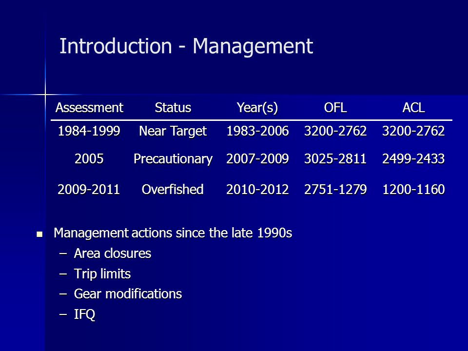 Introduction - Management AssessmentStatusYear(s)OFLACL 1984-1999 Near Target 1983-20063200-27623200-2762 2005Precautionary2007-20093025-28112499-2433