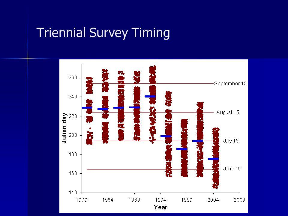 Triennial Survey Timing
