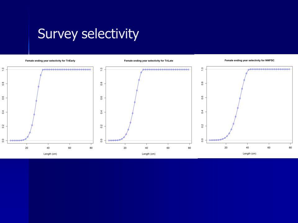 Survey selectivity