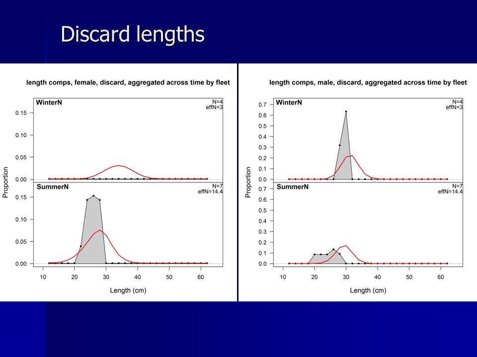 Discard lengths
