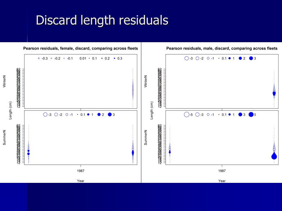 Discard length residuals