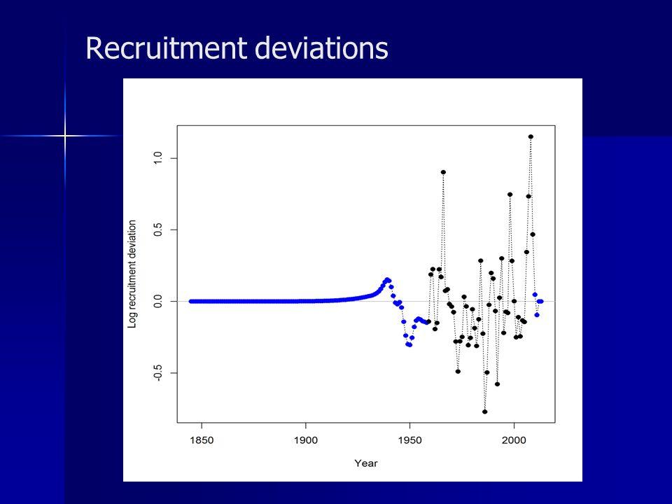 Recruitment deviations