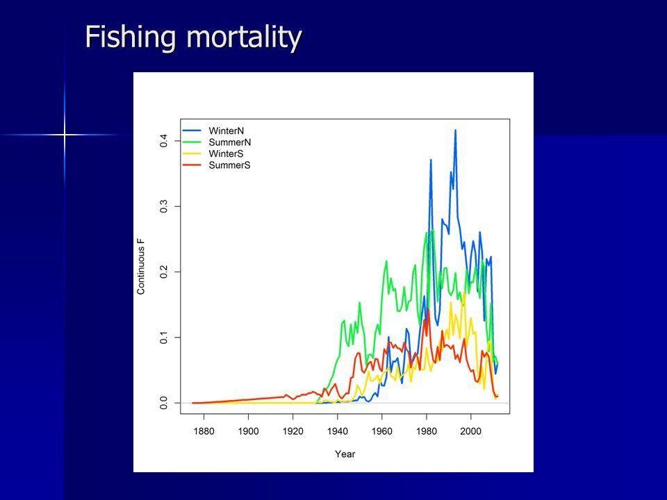 Fishing mortality