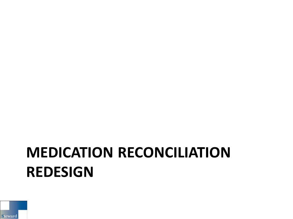 MEDICATION RECONCILIATION REDESIGN