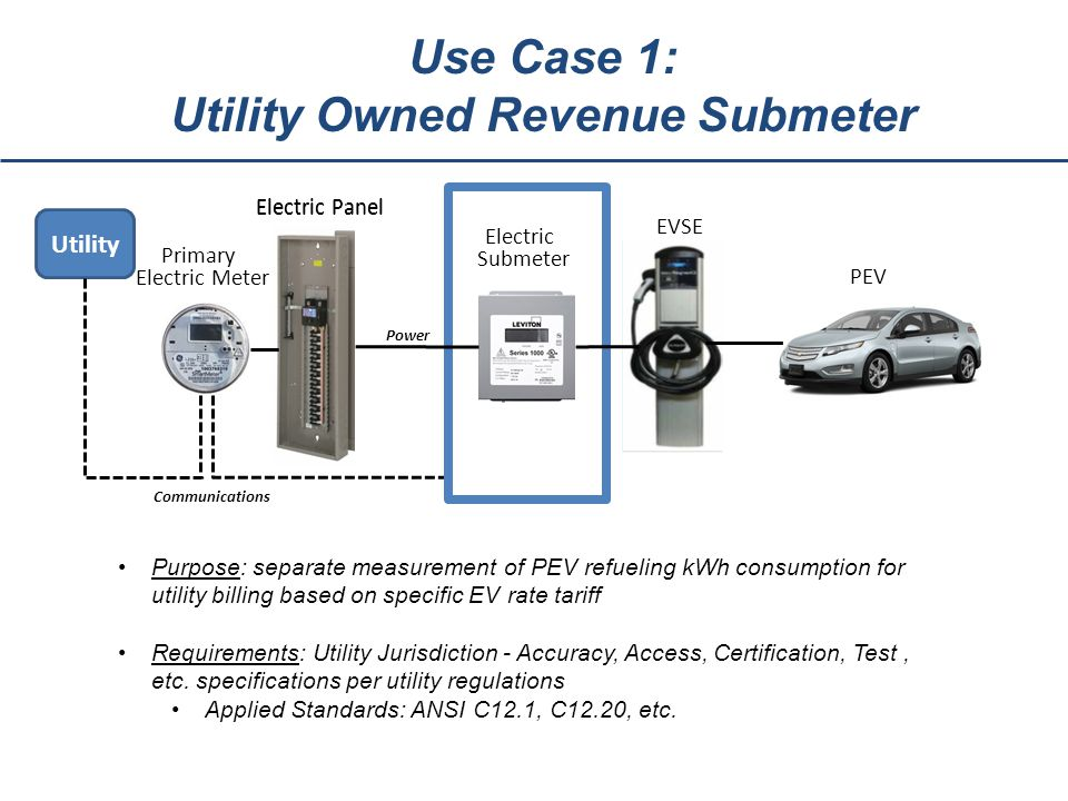 Use Case 1: Utility Owned Revenue Submeter Purpose: separate measurement of PEV refueling kWh consumption for utility billing based on specific EV rate tariff Requirements: Utility Jurisdiction - Accuracy, Access, Certification, Test, etc.