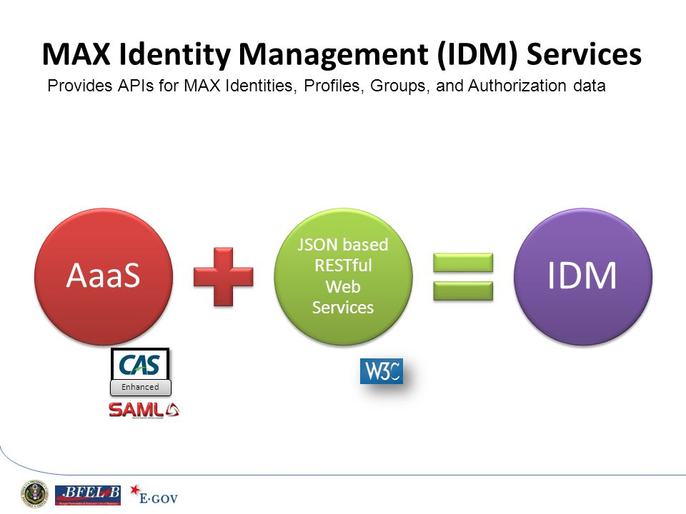 MAX Identity Management (IDM) Services AaaS JSON based RESTful Web Services IDM Enhanced Provides APIs for MAX Identities, Profiles, Groups, and Autho