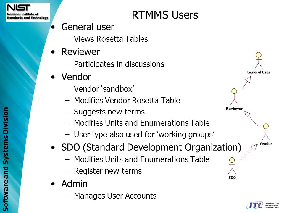 Software and Systems Division RTMMS Users General user –Views Rosetta Tables Reviewer –Participates in discussions Vendor –Vendor sandbox –Modifies Vendor Rosetta Table –Suggests new terms –Modifies Units and Enumerations Table –User type also used for working groups SDO (Standard Development Organization) –Modifies Units and Enumerations Table –Register new terms Admin –Manages User Accounts