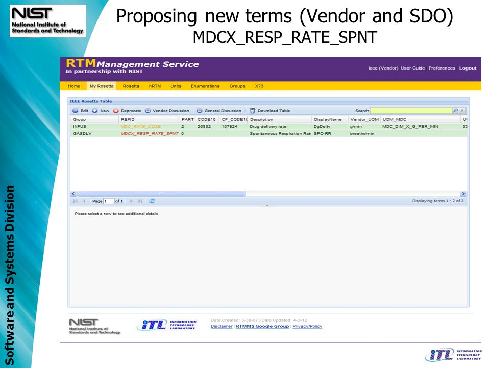 Software and Systems Division Proposing new terms (Vendor and SDO) MDCX_RESP_RATE_SPNT