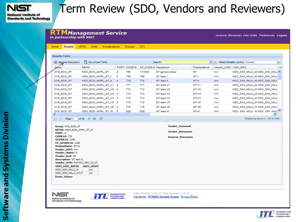 Software and Systems Division Term Review (SDO, Vendors and Reviewers)