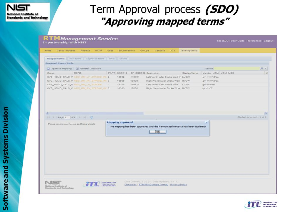 Software and Systems Division Term Approval process (SDO) Approving mapped terms