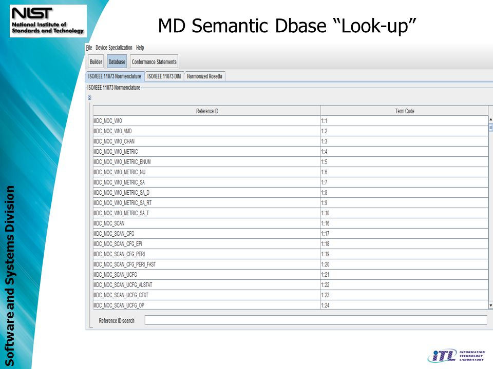 Software and Systems Division MD Semantic Dbase Look-up