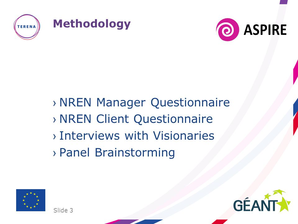 Slide 3 Methodology NREN Manager Questionnaire NREN Client Questionnaire Interviews with Visionaries Panel Brainstorming