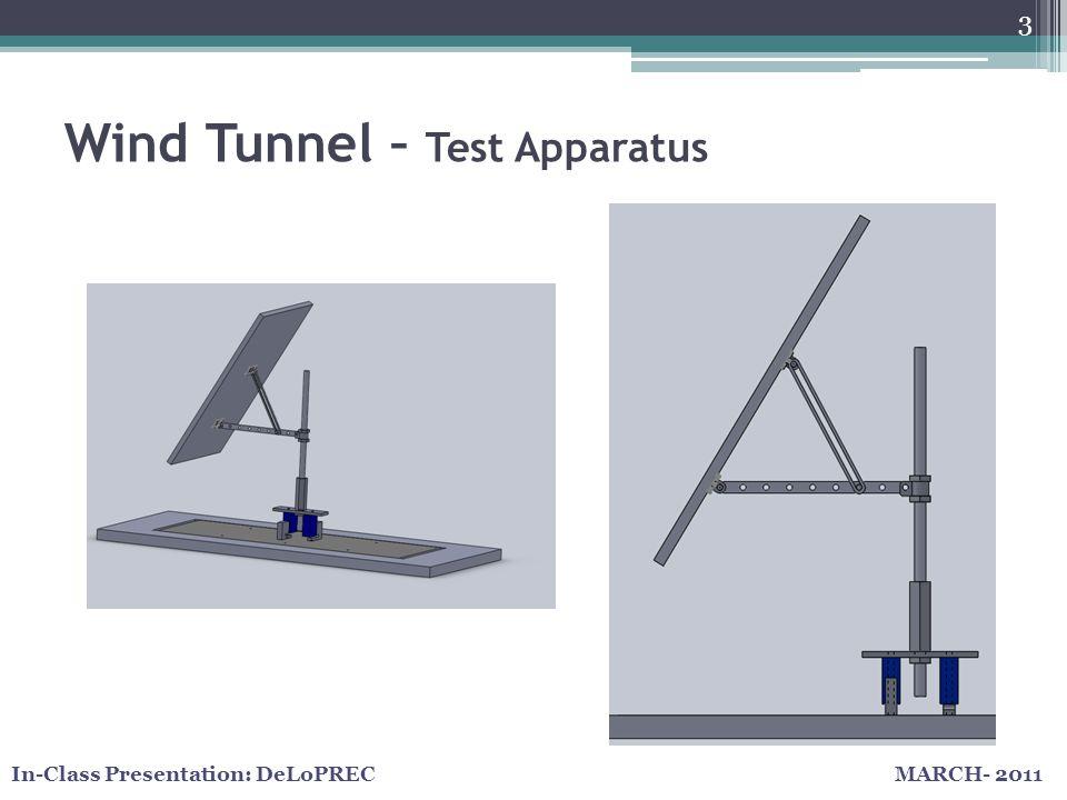 MARCH- 2011In-Class Presentation: DeLoPREC Wind Tunnel – Test Apparatus 3