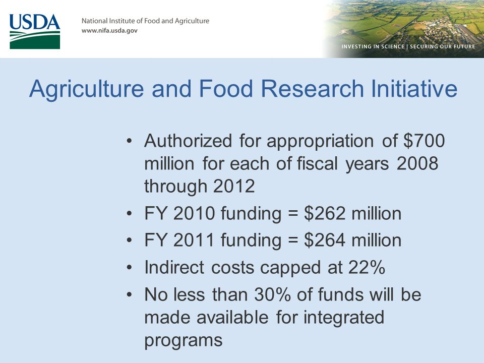 Agriculture and Food Research Initiative Authorized for appropriation of $700 million for each of fiscal years 2008 through 2012 FY 2010 funding = $26