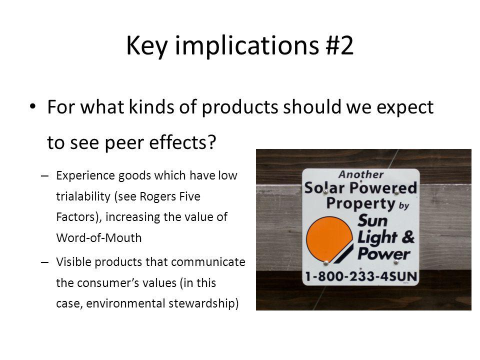 Key implications #2 For what kinds of products should we expect to see peer effects.