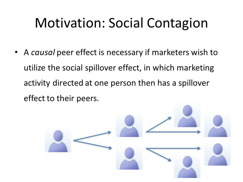 Motivation: Social Contagion A causal peer effect is necessary if marketers wish to utilize the social spillover effect, in which marketing activity directed at one person then has a spillover effect to their peers.