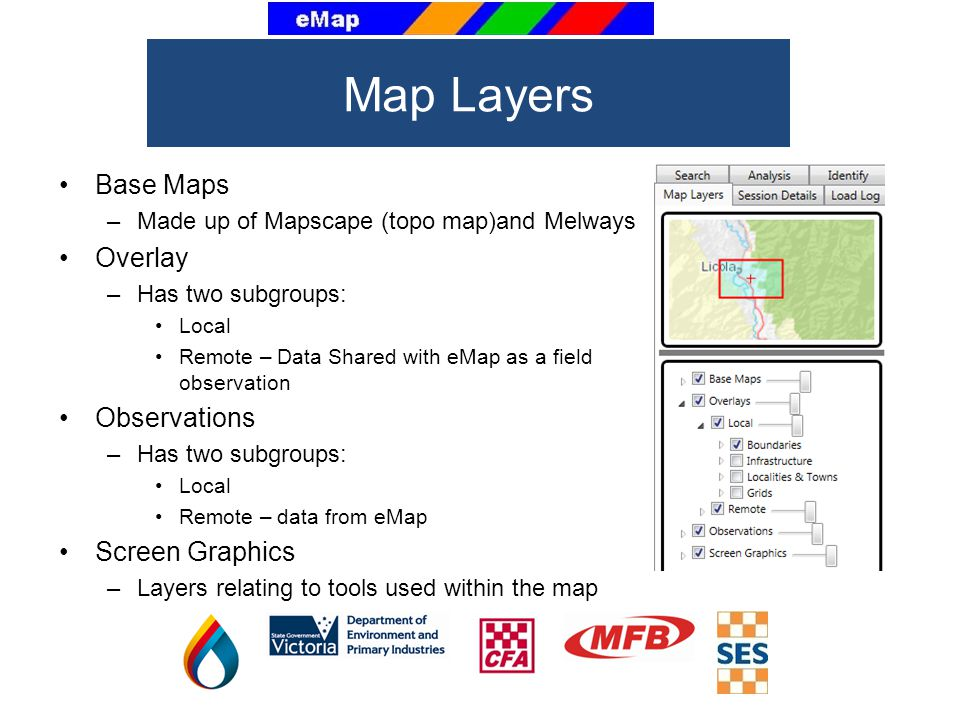 Base Maps –Made up of Mapscape (topo map)and Melways Overlay –Has two subgroups: Local Remote – Data Shared with eMap as a field observation Observati