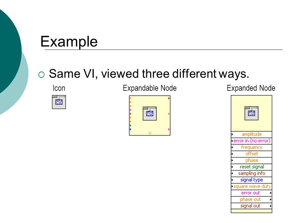 Floyd, Digital Fundamentals, 10 th ed Example Same VI, viewed three different ways.