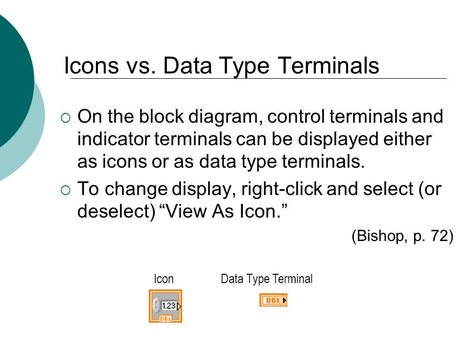 Floyd, Digital Fundamentals, 10 th ed Icons vs.