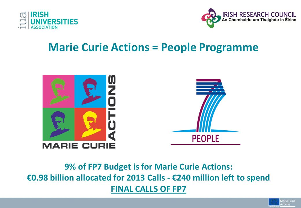 Marie Curie Actions, an Irish Success Story Irelands Take from FP7 to-date 438 million Portion of this secured via Marie Curie (2 nd -Largest FP7 Income-Stream) 66 million MC Co-funding secured to boost national R&D budgets 16 million Irish Marie Curie Actions funded 269 Irish Participants in Marie Curie IAPPs 55 Research Posts created in Academia and Industry by MC Funding 800 Data as of September 2012