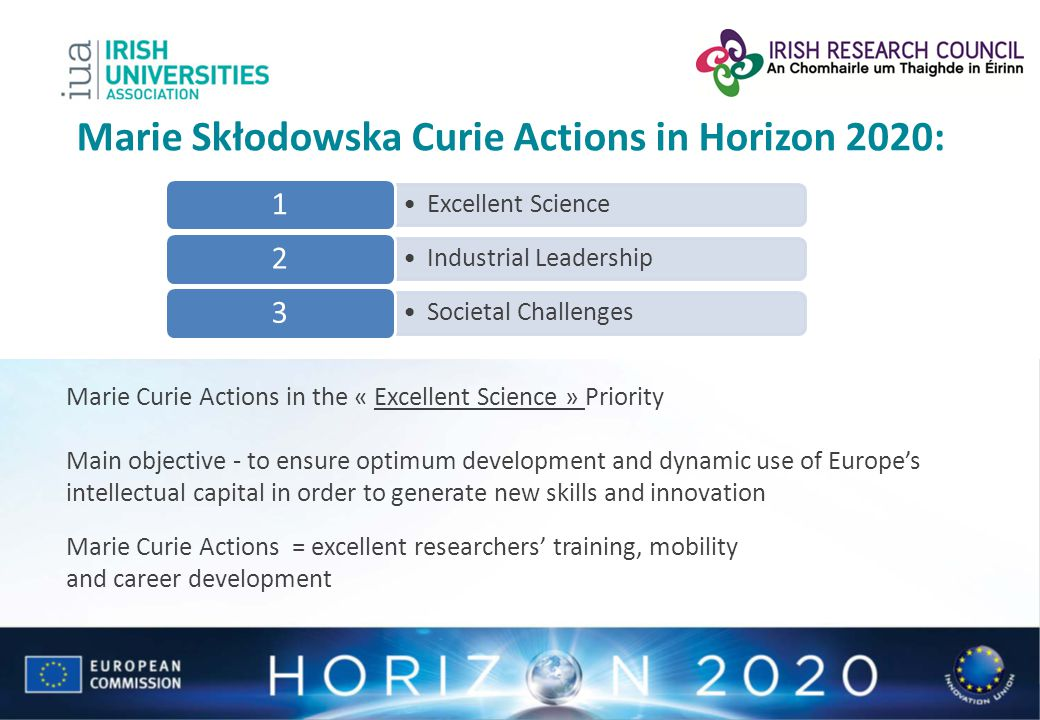 Marie Skłodowska Curie Actions in Horizon 2020: Marie Curie Actions in the « Excellent Science » Priority Main objective - to ensure optimum developme