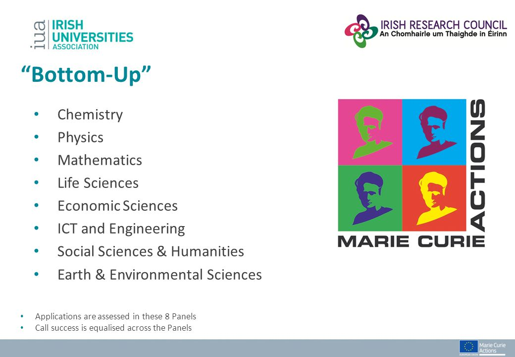 Bottom-Up Chemistry Physics Mathematics Life Sciences Economic Sciences ICT and Engineering Social Sciences & Humanities Earth & Environmental Science