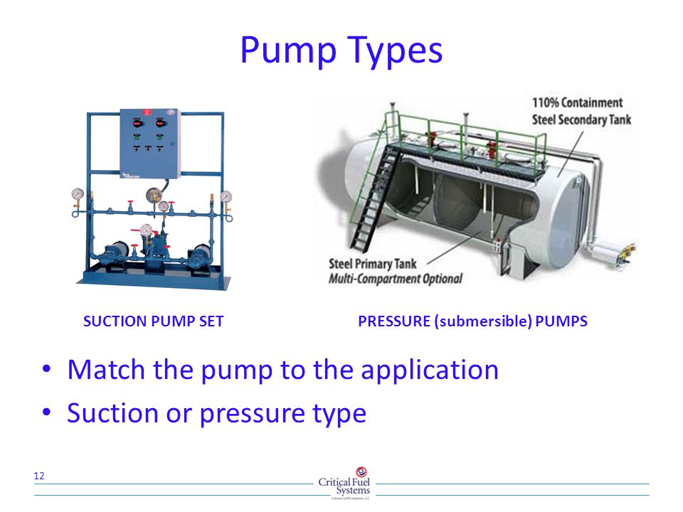 Pump Types Match the pump to the application Suction or pressure type 12 SUCTION PUMP SETPRESSURE (submersible) PUMPS