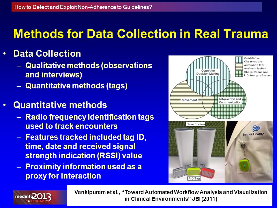 How to Detect and Exploit Non-Adherence to Guidelines? Methods for Data Collection in Real Trauma Data Collection –Qualitative methods (observations a