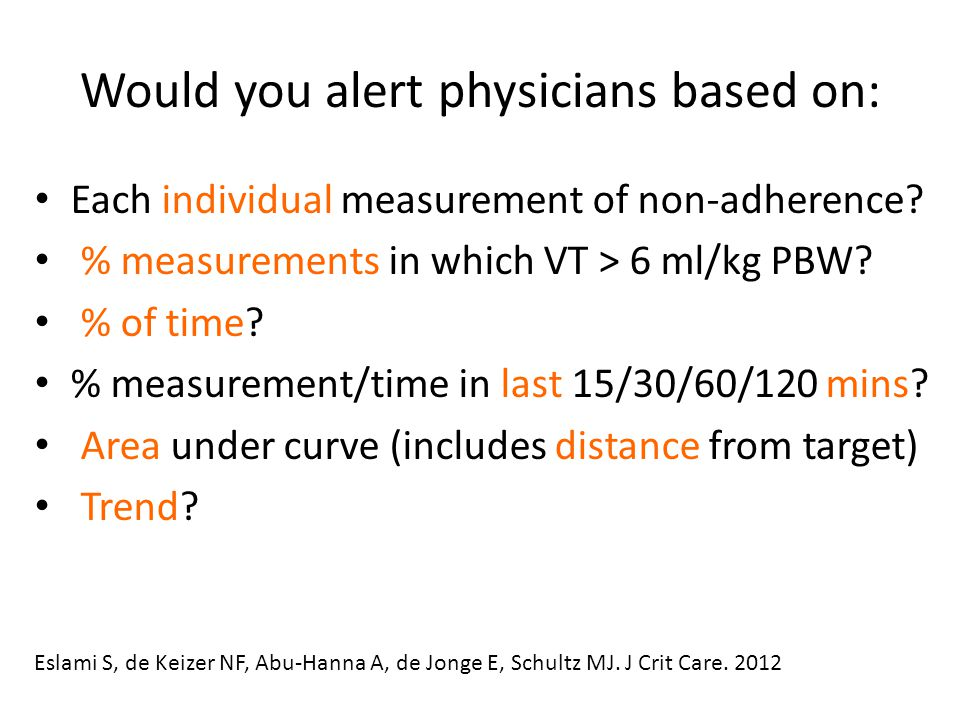 Would you alert physicians based on: Each individual measurement of non-adherence? % measurements in which VT > 6 ml/kg PBW? % of time? % measurement/