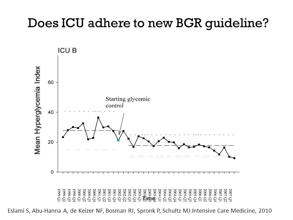 Does ICU adhere to new BGR guideline? Mean Hyperglycemia Index Eslami S, Abu-Hanna A, de Keizer NF, Bosman RJ, Spronk P, Schultz MJ.Intensive Care Med