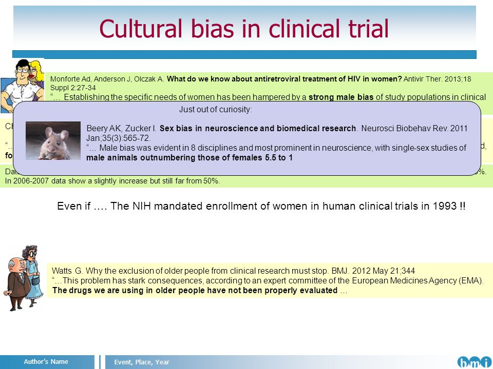 Angelo Nuzzo Milan, 2011 Event, Place, Year Authors Name Cultural bias in clinical trial Monforte Ad, Anderson J, Olczak A.