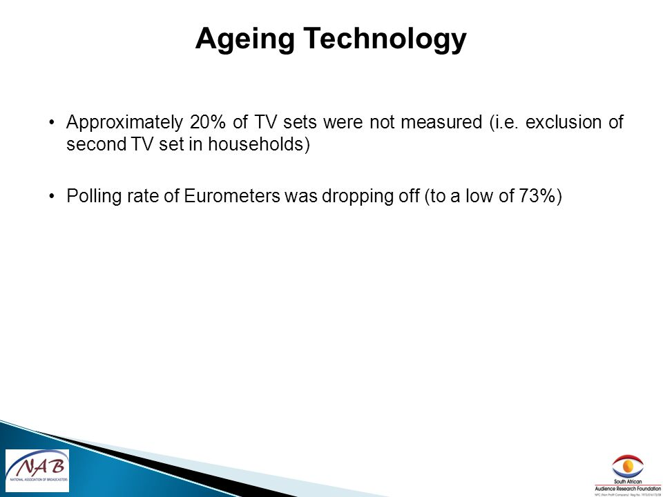 Approximately 20% of TV sets were not measured (i.e.