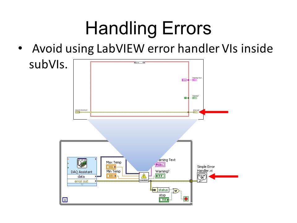 Handling Errors Avoid using LabVIEW error handler VIs inside subVIs.