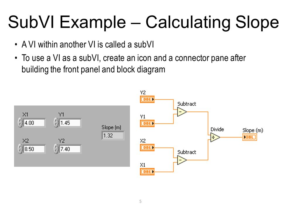 5 SubVI Example – Calculating Slope A VI within another VI is called a subVI To use a VI as a subVI, create an icon and a connector pane after building the front panel and block diagram