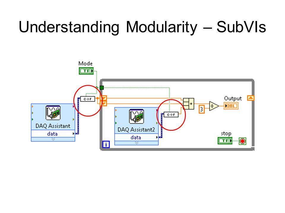 Understanding Modularity – SubVIs