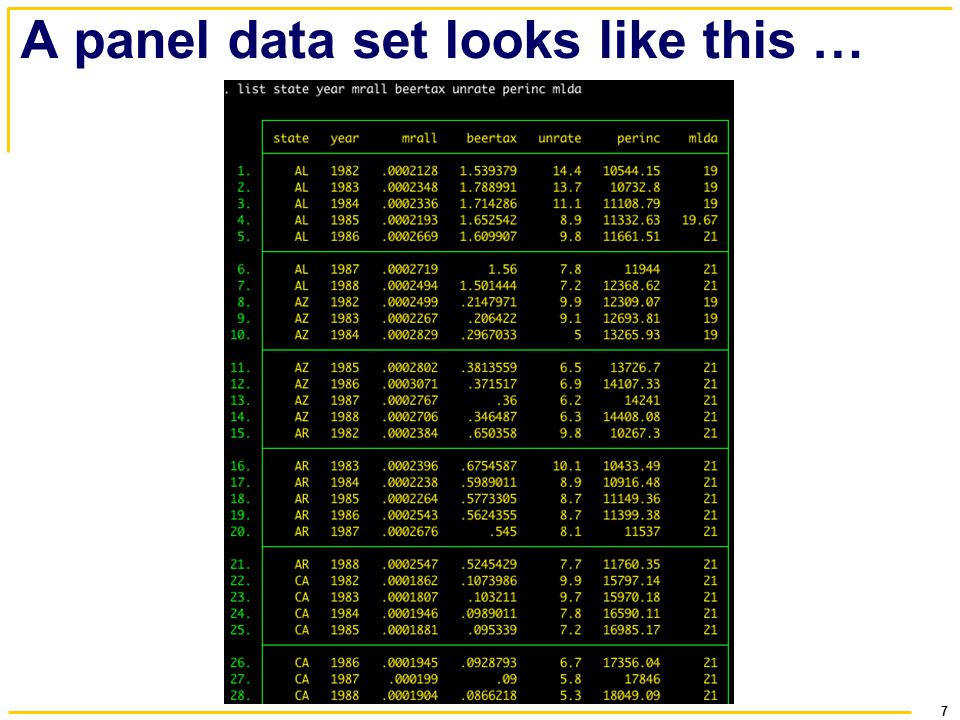 7 A panel data set looks like this …