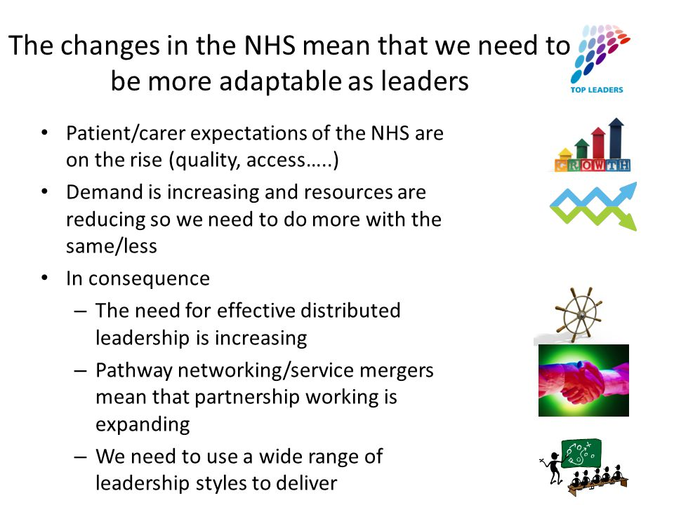The changes in the NHS mean that we need to be more adaptable as leaders Patient/carer expectations of the NHS are on the rise (quality, access…..) Demand is increasing and resources are reducing so we need to do more with the same/less In consequence – The need for effective distributed leadership is increasing – Pathway networking/service mergers mean that partnership working is expanding – We need to use a wide range of leadership styles to deliver