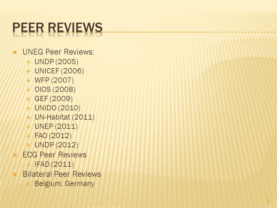 UNEG Peer Reviews: UNDP (2005) UNICEF (2006) WFP (2007) OIOS (2008) GEF (2009) UNIDO (2010) UN-Habitat (2011) UNEP (2011) FAO (2012) UNDP (2012) ECG Peer Reviews IFAD (2011) Bilateral Peer Reviews Belgium, Germany 8