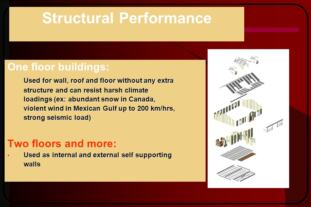 Structural Performance One floor buildings: Used for wall, roof and floor without any extra structure and can resist harsh climate loadings (ex: abundant snow in Canada, violent wind in Mexican Gulf up to 200 km/hrs, strong seismic load) Two floors and more: Used as internal and external self supporting Used as internal and external self supportingwalls